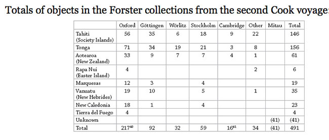 2collection-Forster-kaeppler