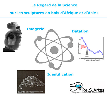 Re.S.Artes-1