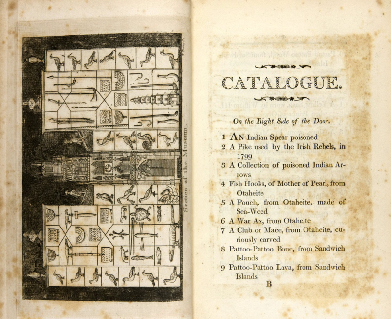 Catalogue-Yate